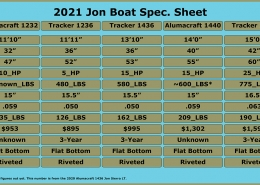 2021_jon_boat_buying_guide_comparison_table_chart