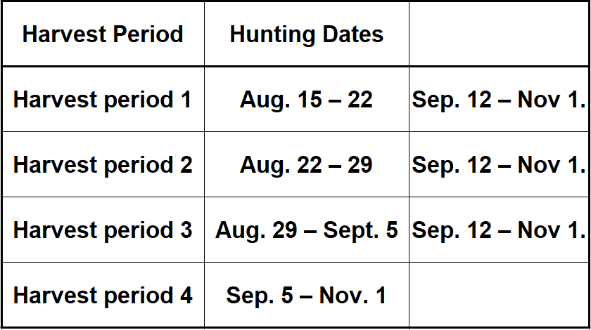 Florida alligator hunting dates